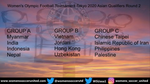 Women's Olympic Football Tournament Tokyo 2020 Asian Qualifiers Round 2