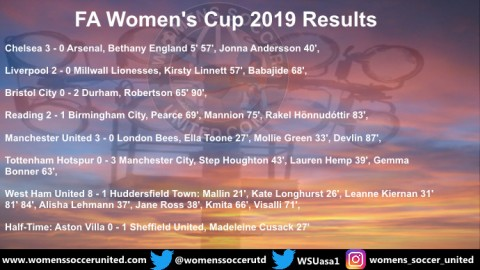 Today's SSE Women's FA Cup 2019 Match Results and Goal Scorers