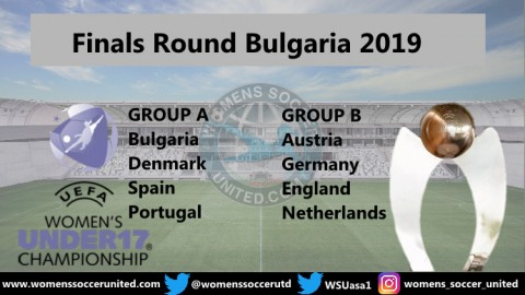 UEFA Women's U-17 Championship Finals Round Group Draw 2019