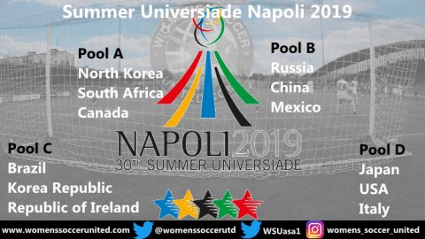 30th Summer Universiade Napoli 2019 Team Pool Draw