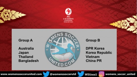 AFC Under 16 Women's Championship 2019 Finals Round Draw Results