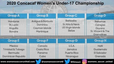 Official Draw for the 2020 Concacaf Women's Under-17 Championship