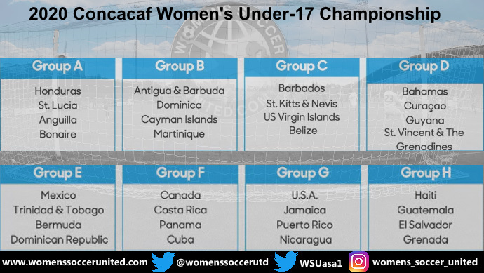 Concacaf 2020 Schedule Official Draw for the 2020 Concacaf Women's Under 17 Championship