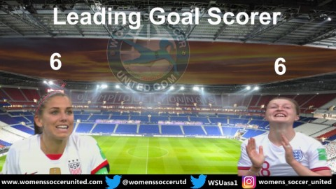 Alex Morgan and Ellen White are the Leading Goal Scorers FIFA 2019 Women's World Cup