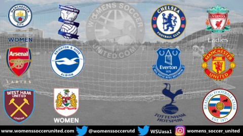 Arsenal WFC lead the FA Women's Super League 8th December 2019