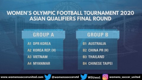 Asian Qualifiers Round 3 Draw for 2020 Tokyo Olympics Women's Football Tournament