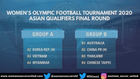 Asian Qualifiers Finals 2020 Tokyo Olympics Women's Football Tournament