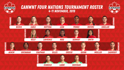 Canada announces squad for Women's National Team tournament in China