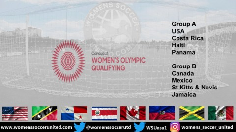 CONCACAF 2020 Olympic Women's Qualifying Groups and Fixtures