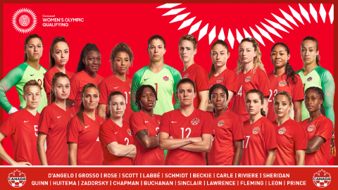 Canada announces squad for Concacaf Women's Olympic Qualifying Championship
