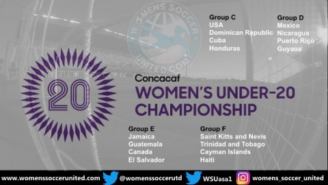 Concacaf Women's U20 Championship 2020 Match Fixtures and Groups
