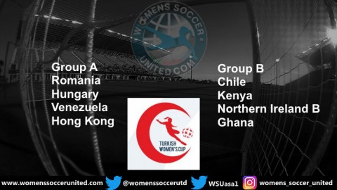 Turkish Women's Cup 2020 Wednesday 4th March to 11th March