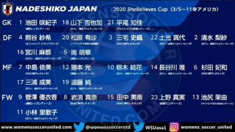 Asako Takakura Names Japans Squad for She Believes Cup 2020