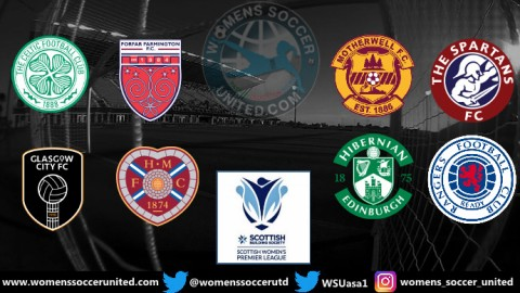 Opening Match Day Results Scottish Women's Premier League 19th October 2020