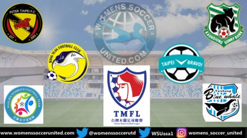Taiwan Mulan Women's 2020 Football League Results 27th June