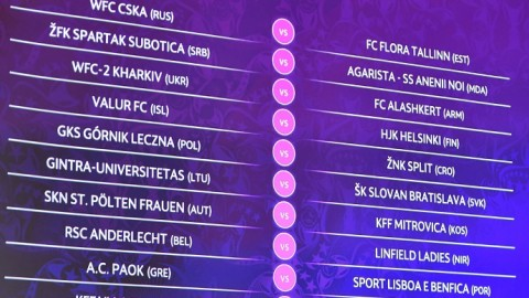 UEFA Women's Champions League first qualifying round draw Results